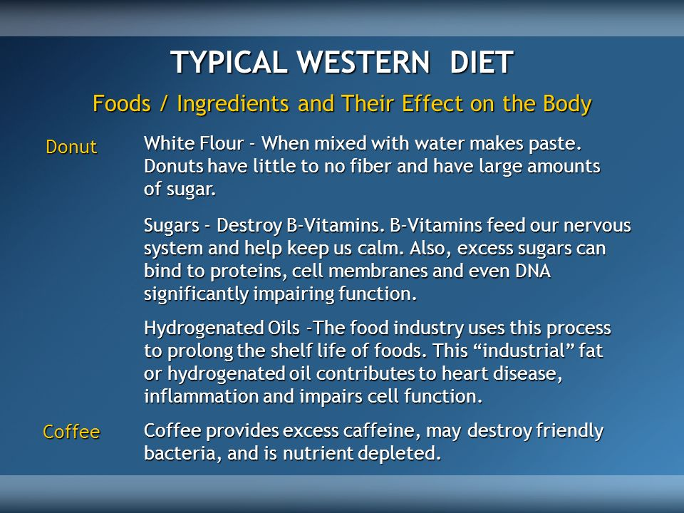 Foods / Ingredients and Their Effect on the Body
