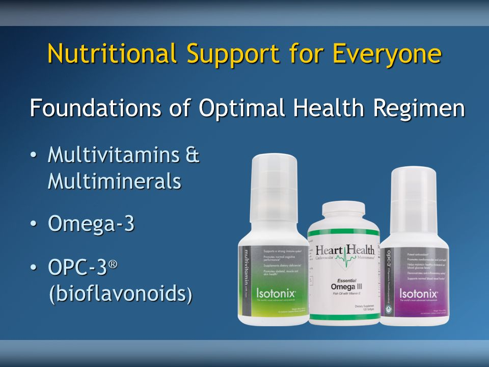 Nutritional Support for Everyone