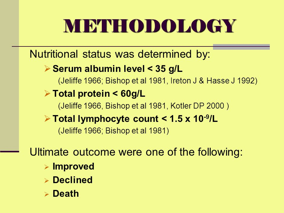METHODOLOGY Nutritional status was determined by:
