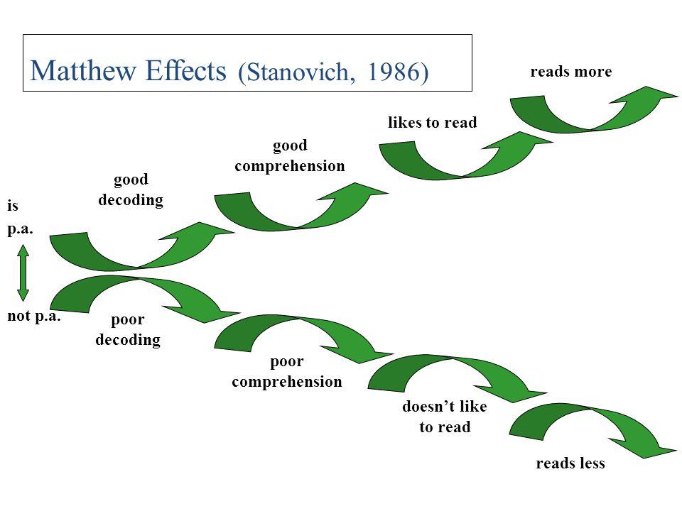 Matthew Effects (Stanovich, 1986)