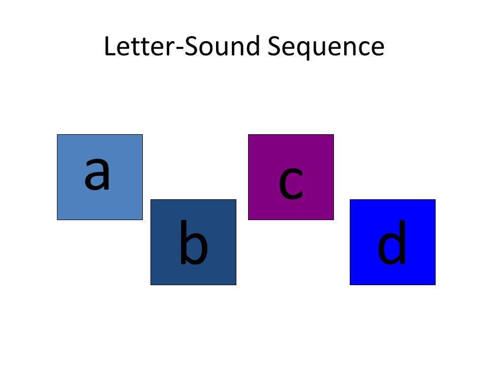 Letter-Sound Sequence