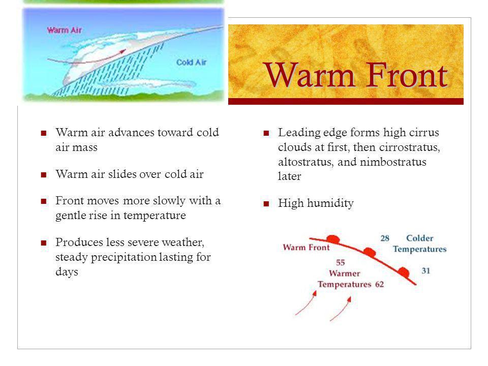 Warm Front Warm air advances toward cold air mass