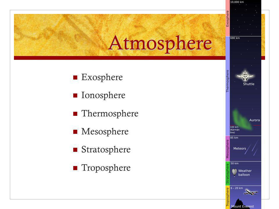 Atmosphere Exosphere Ionosphere Thermosphere Mesosphere Stratosphere