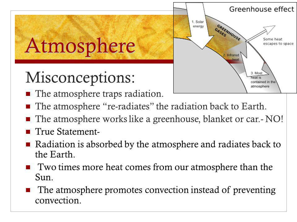 Atmosphere Misconceptions: The atmosphere traps radiation.