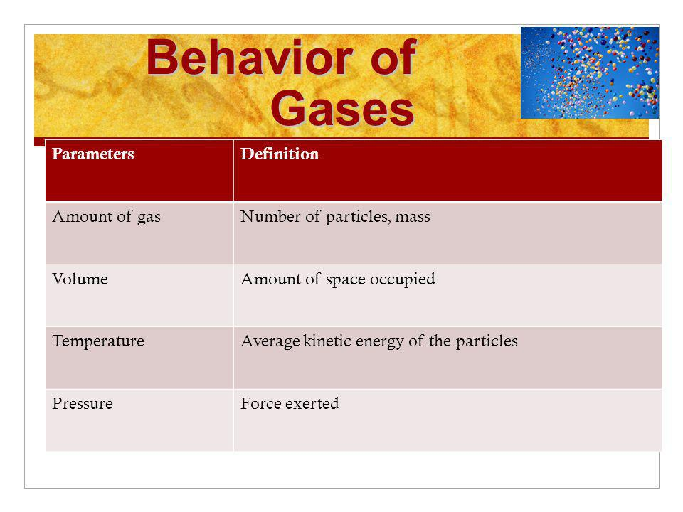 Behavior of Gases Parameters Definition Amount of gas