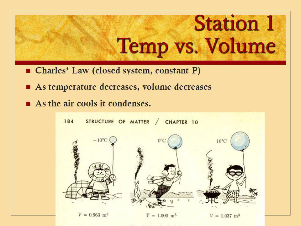 Station 1 Temp vs. Volume Charles' Law (closed system, constant P)