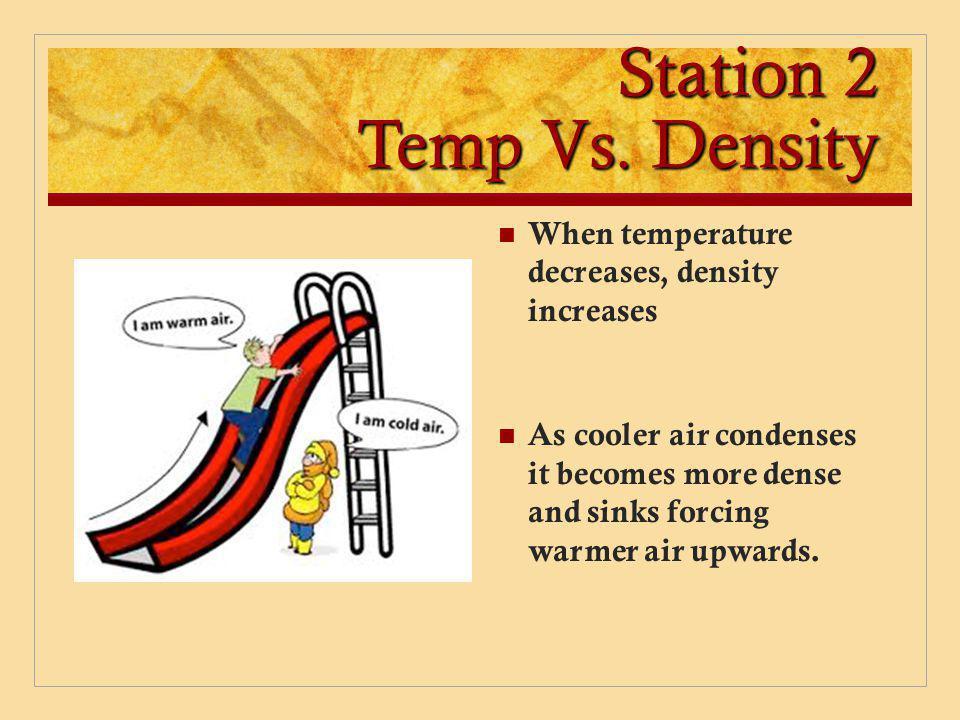 Station 2 Temp Vs. Density