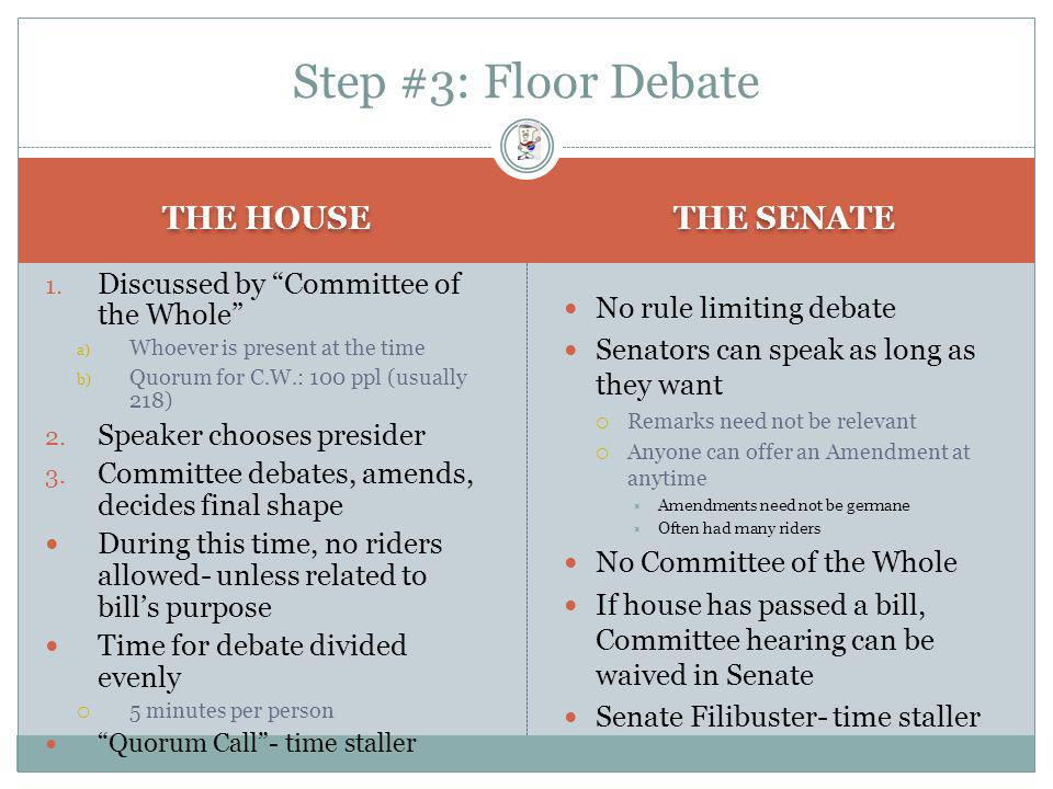 Step #3: Floor Debate THE HOUSE THE SENATE