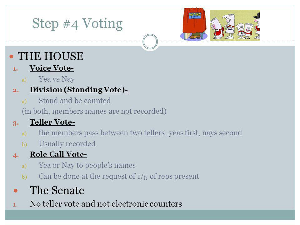 Step #4 Voting THE HOUSE The Senate