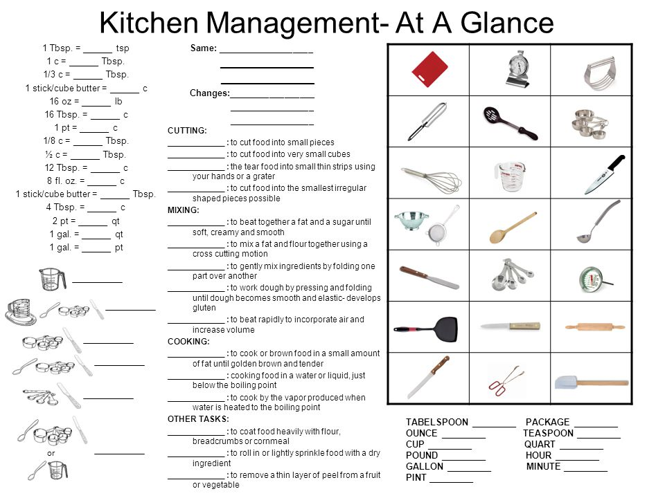 Kitchen Management- At A Glance