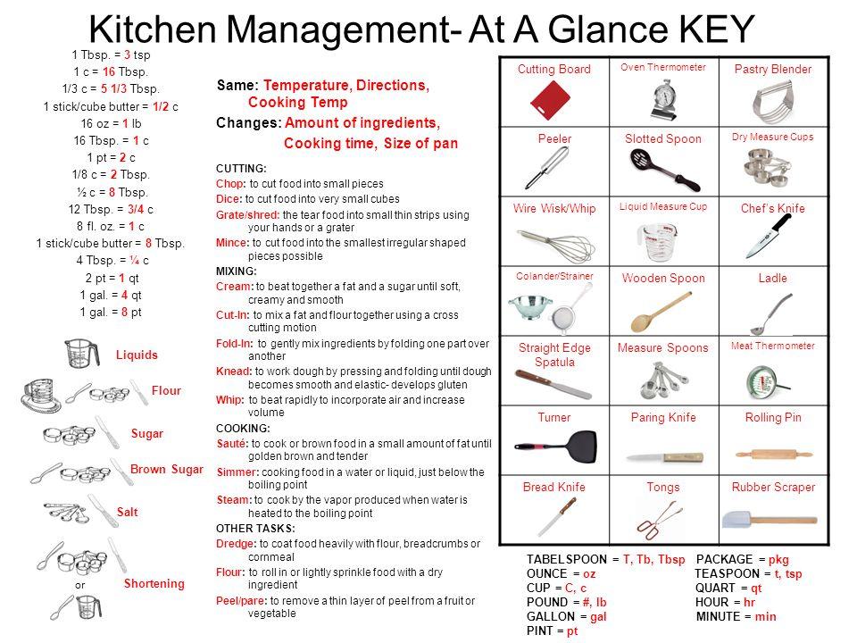 Kitchen Management- At A Glance KEY