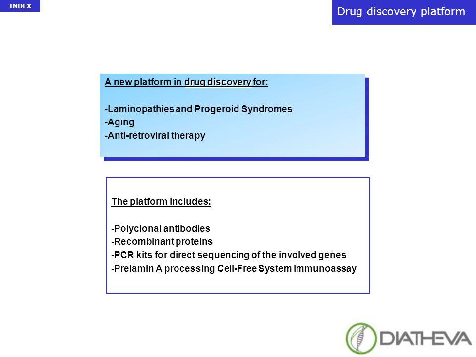 Drug discovery platform
