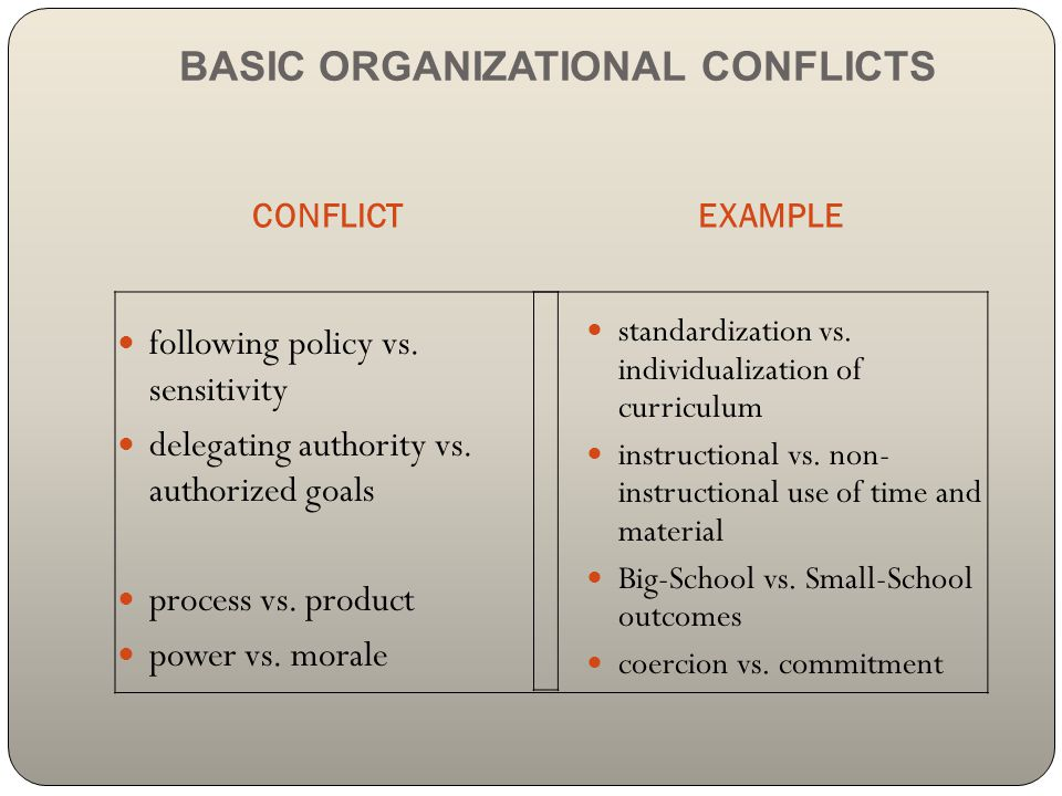 BASIC ORGANIZATIONAL CONFLICTS