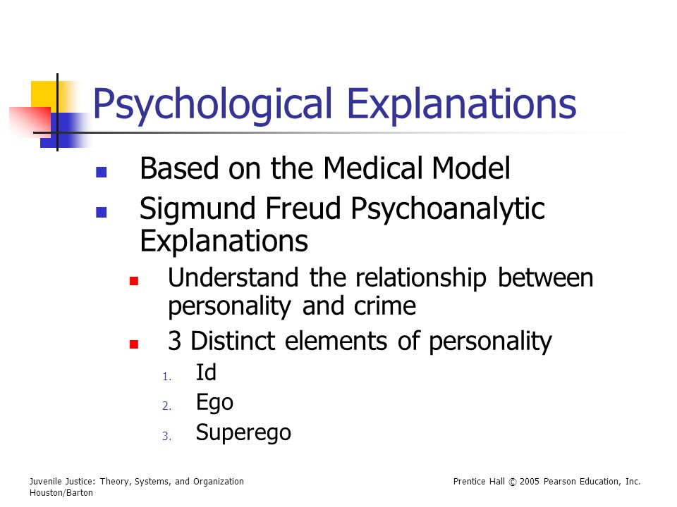 psychological explanations of crime essays Psychological explanations of crime essays click here what is a literature based research paper this essay presents an.