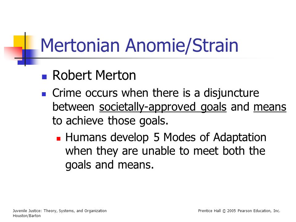 merton five modes of adaptation Merton outlines five ways in which people adapt to society's goals and means and they are as follows: 1) conformity – adherence to the practices or beliefs of the majority the most common form of adaptation.
