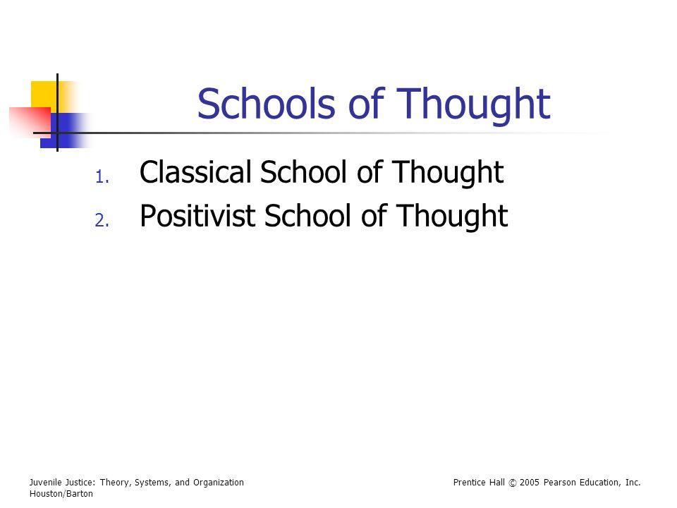 Prentice Hall © 2005 Pearson Education, Inc.