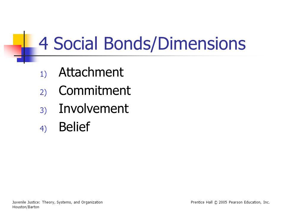 4 Social Bonds/Dimensions