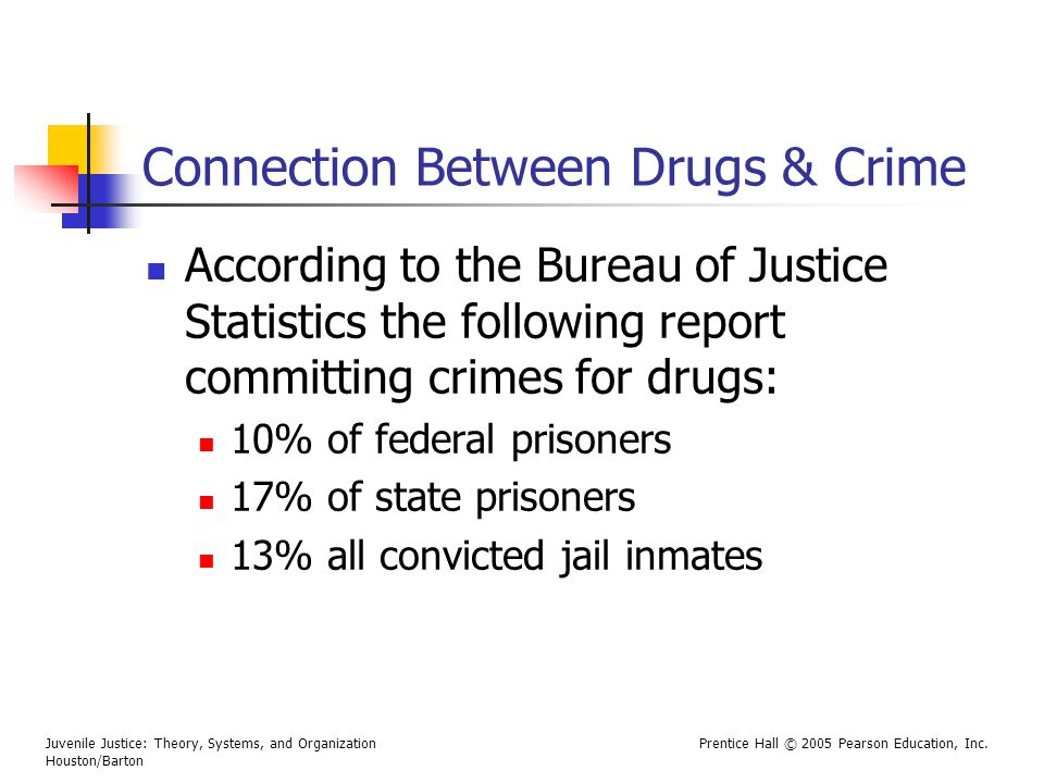 Connection Between Drugs & Crime