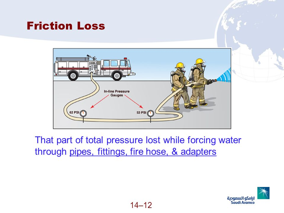 Friction Loss That part of total pressure lost while forcing water through pipes, fittings, fire hose, & adapters.