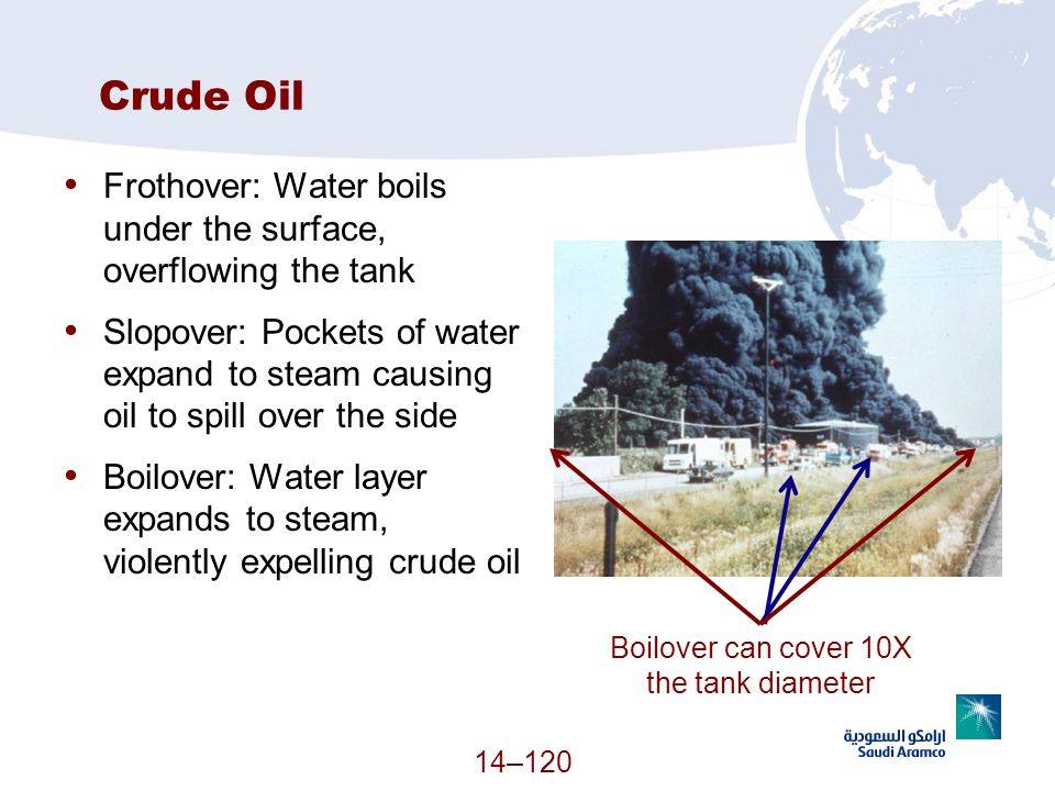 Boilover can cover 10X the tank diameter