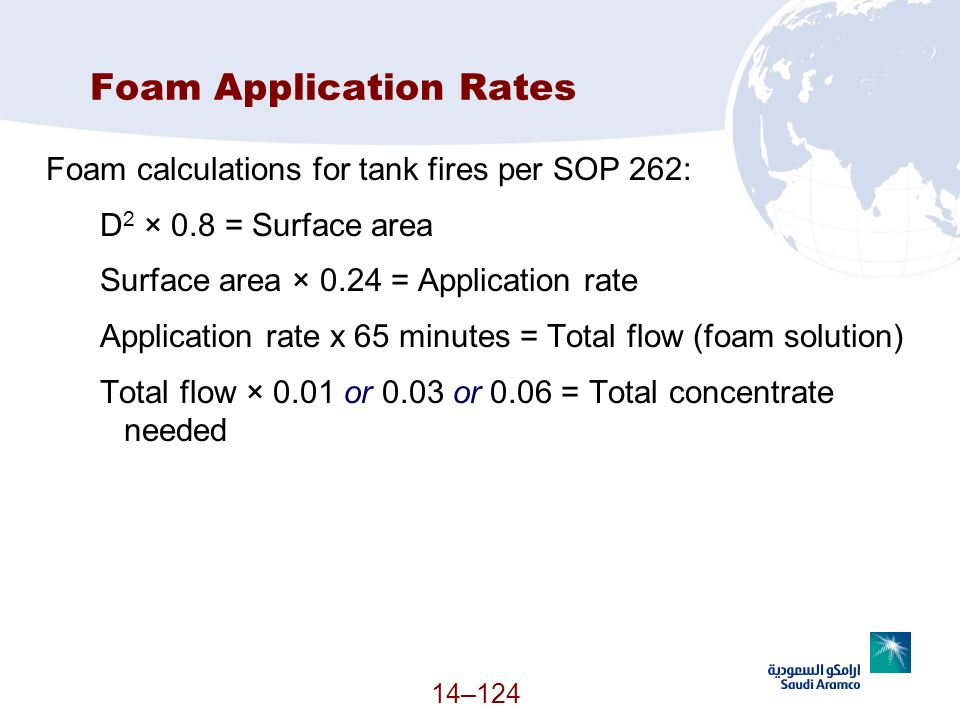 Foam Application Rates
