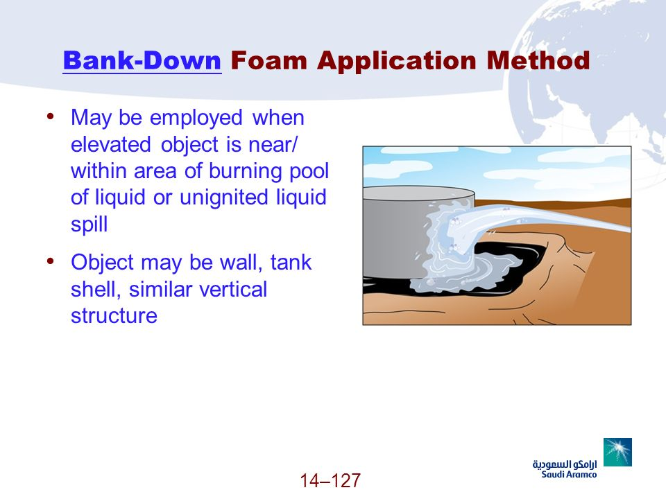 Bank-Down Foam Application Method