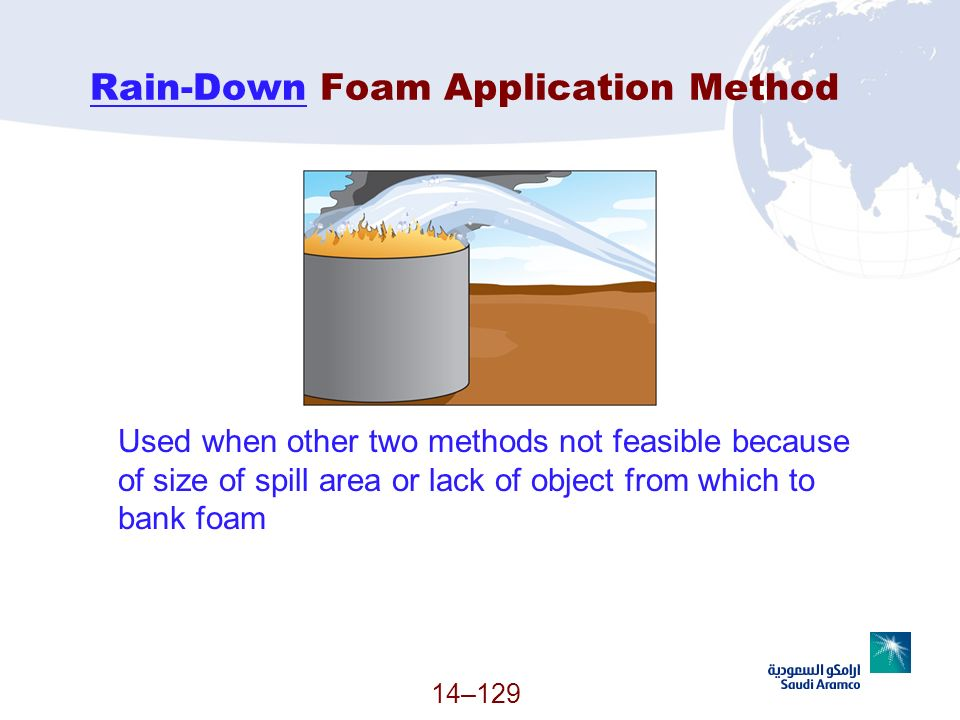 Rain-Down Foam Application Method