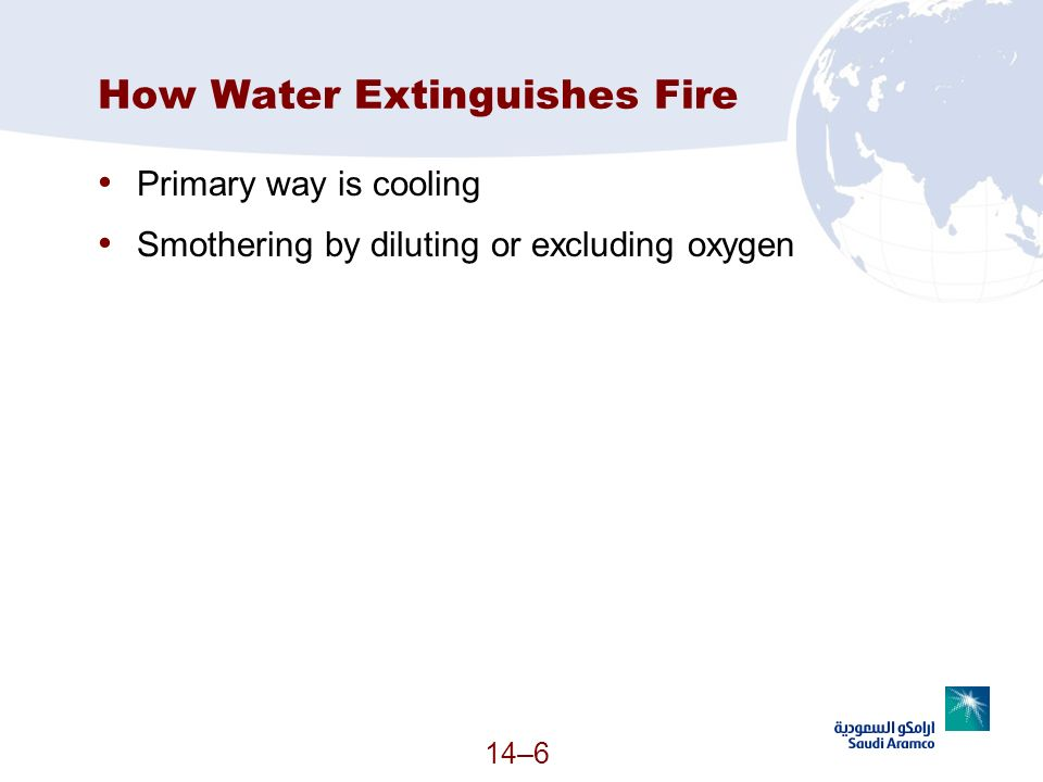 How Water Extinguishes Fire
