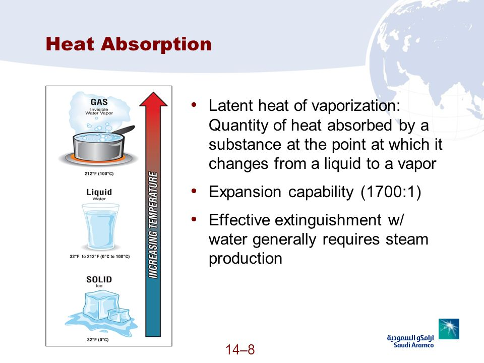 Heat Absorption Latent heat of vaporization: Quantity of heat absorbed by a substance at the point at which it changes from a liquid to a vapor.