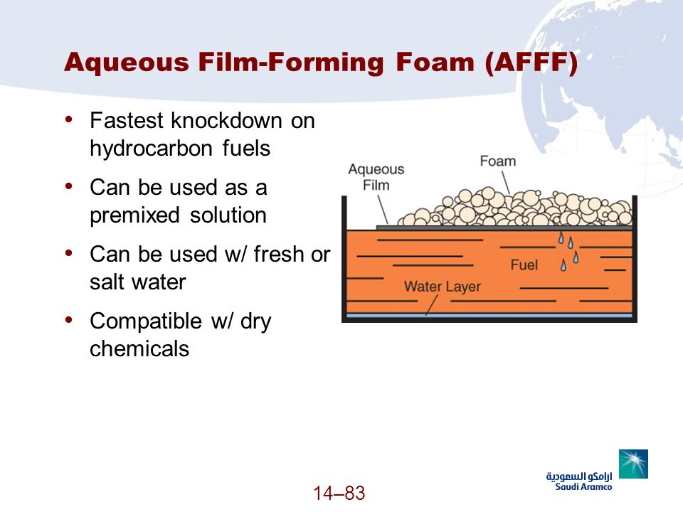 Aqueous Film-Forming Foam (AFFF)