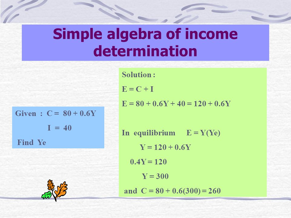 Simple algebra of income determination