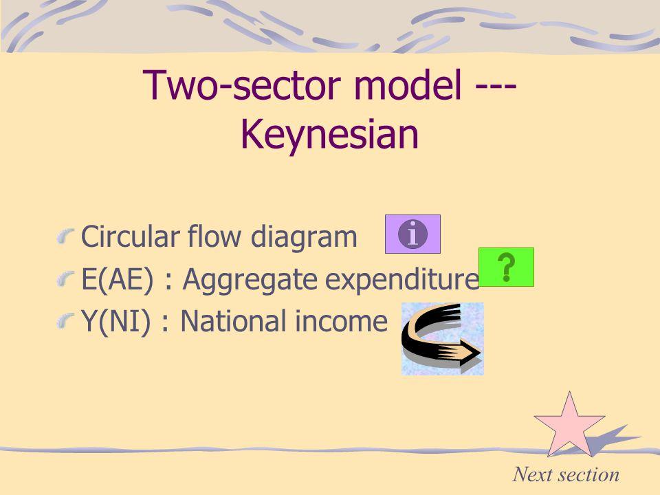 Two-sector model --- Keynesian