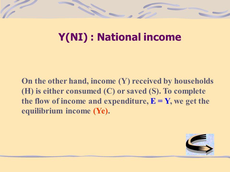 Y(NI) : National income
