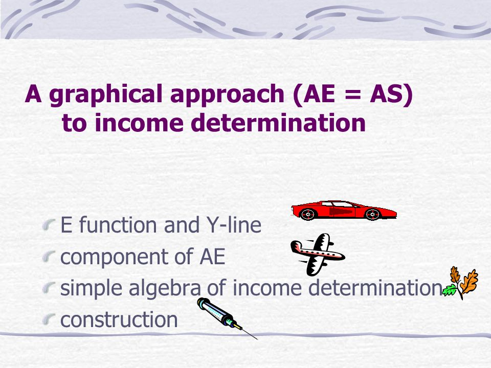 A graphical approach (AE = AS) to income determination