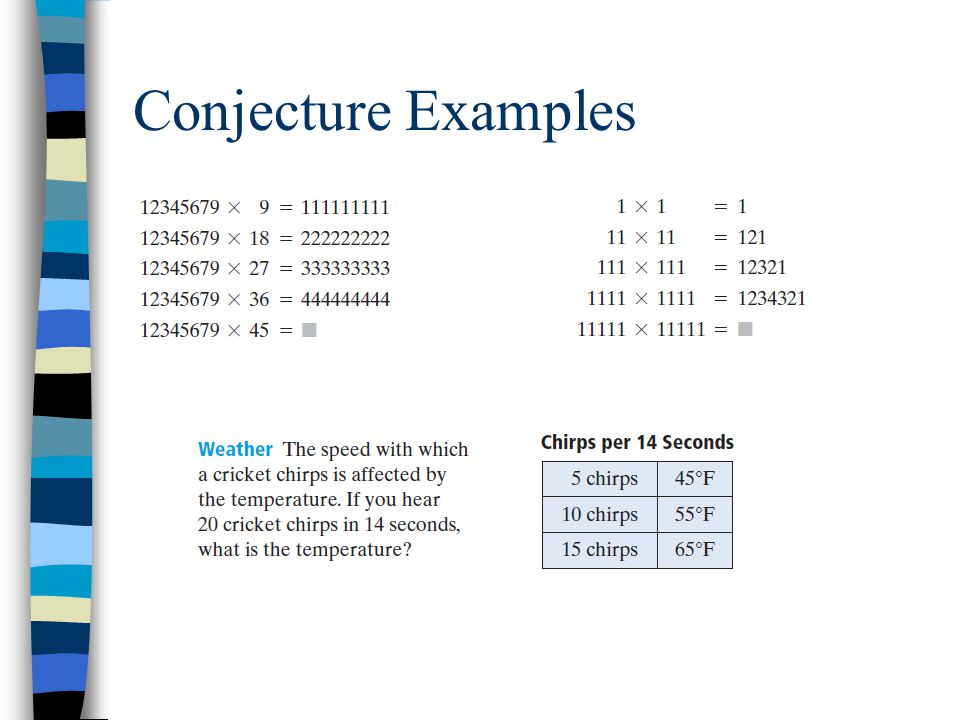 Conjecture Examples