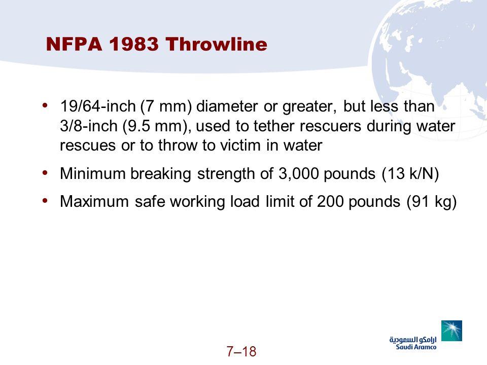 NFPA 1983 Throwline