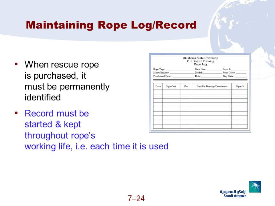 Maintaining Rope Log/Record