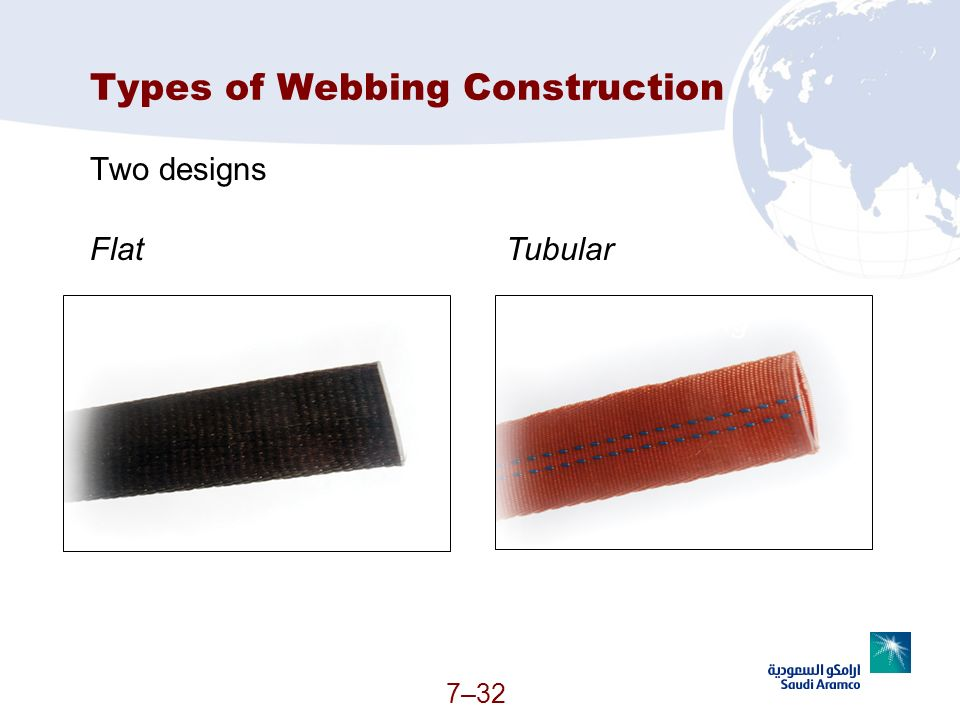 Types of Webbing Construction