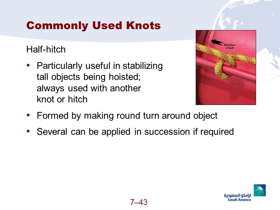 Commonly Used Knots Half-hitch