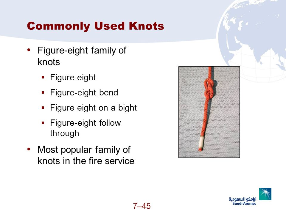Commonly Used Knots Figure-eight family of knots
