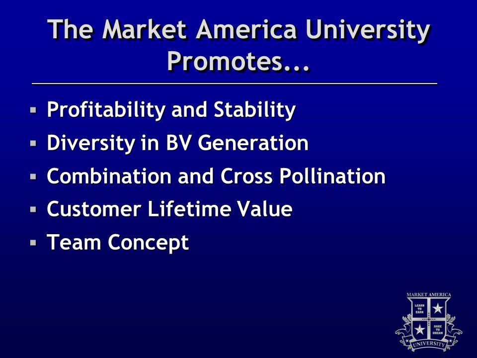 The Market America University Promotes...