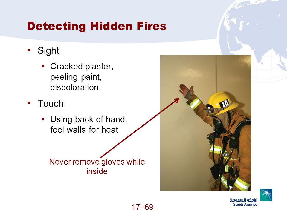 Detecting Hidden Fires