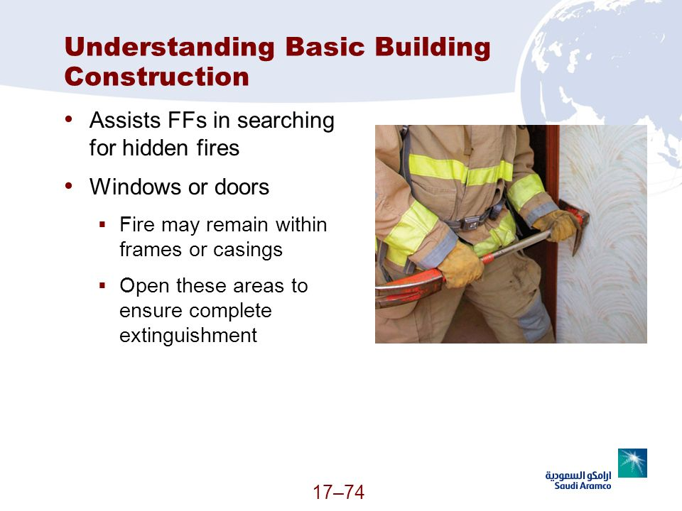 Understanding Basic Building Construction