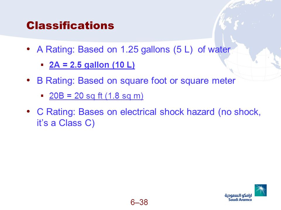Classifications A Rating: Based on 1.25 gallons (5 L) of water