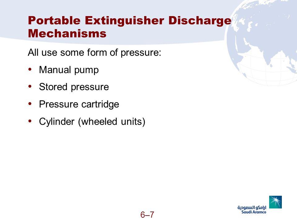 Portable Extinguisher Discharge Mechanisms