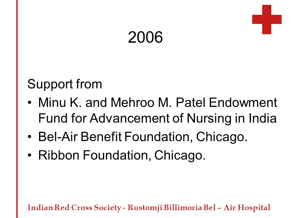 2006 Support from. Minu K. and Mehroo M. Patel Endowment Fund for Advancement of Nursing in India.