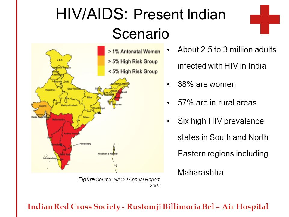 HIV/AIDS: Present Indian Scenario