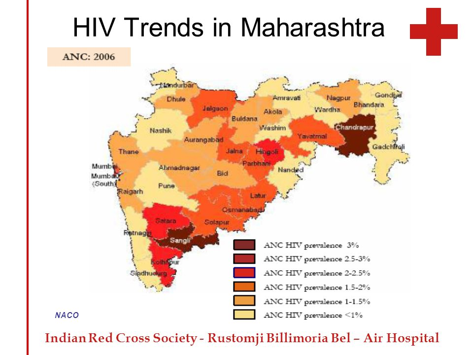 HIV Trends in Maharashtra