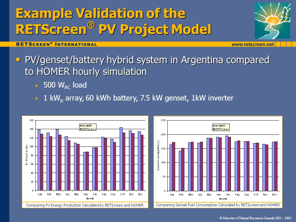 Example Validation of the RETScreen® PV Project Model