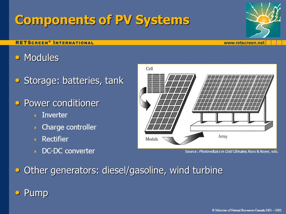 Components of PV Systems